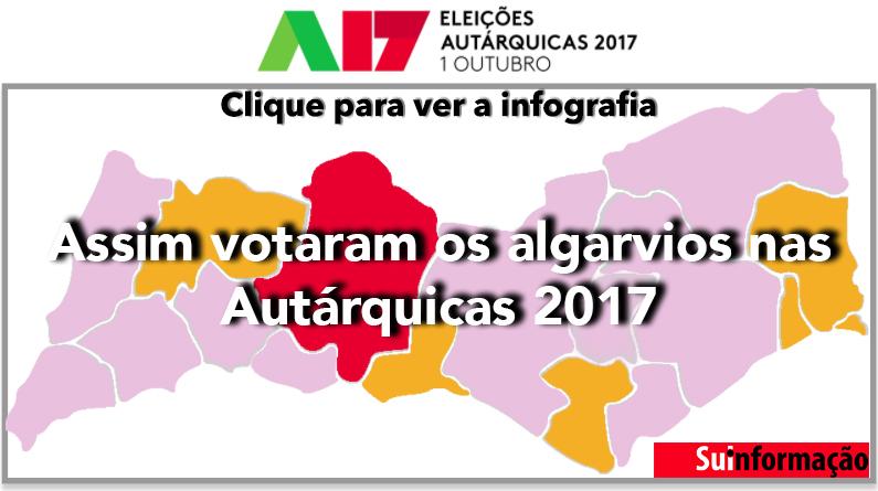 Botão Autárquicas 2017
