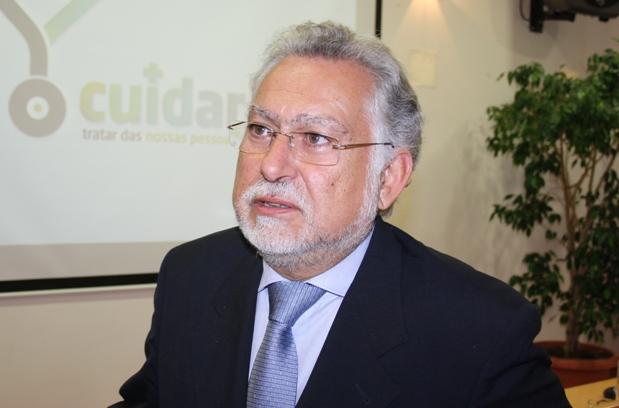 Oftalmologista António Gaspar