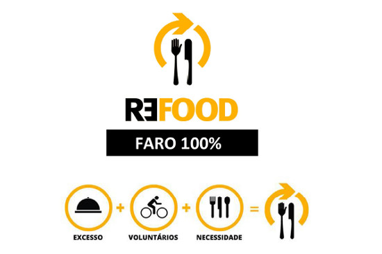 Projeto Refood