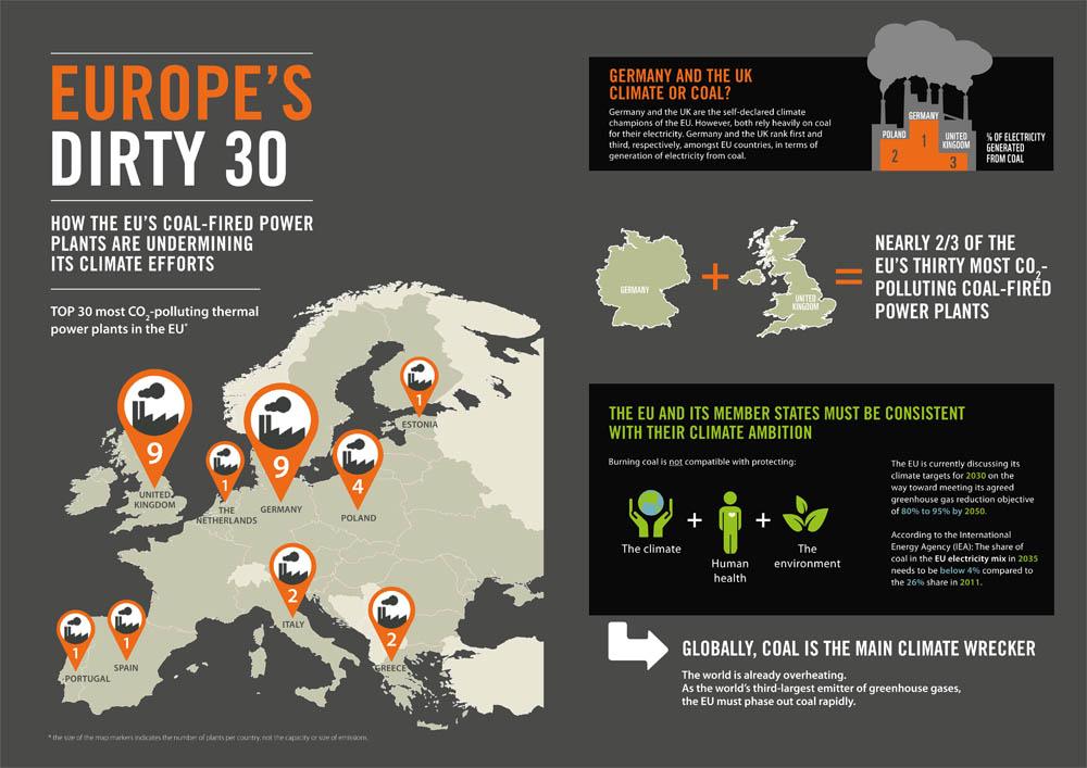 dirty_30_report_infographics_grande