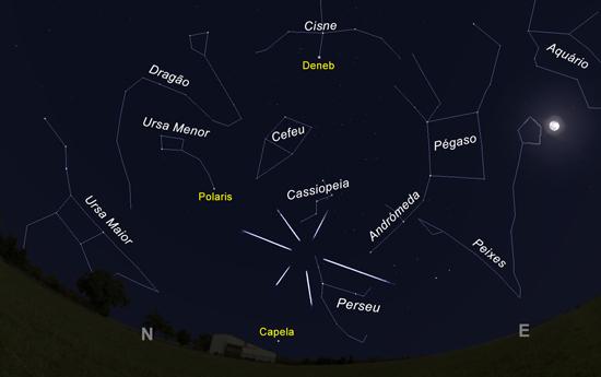 Figura 2: O céu virado a Nordeste, perto da meia-noite do dia 12 para 13, com a Lua quase Cheia a dominar o céu. O radiante da Chuva de Estrelas das Perseidas estará visível acima do horizonte, pouco depois das 22h00.  (Imagem: Stellarium/Ricardo Cardoso Reis)