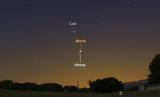Figura 1 - A Lua, acima de Marte e Vénus, por volta das 18h45 do dia 21 de fevereiro