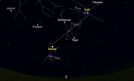 O céu virado a Sul, às 20h00 do dia 25 de Fevereiro