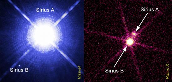Sirius A e B, observadas pelo telescópio espacial Hubble no visível