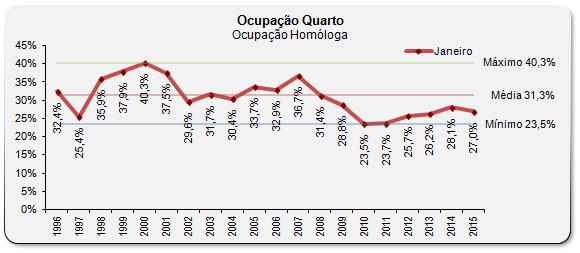 ocupacaojaneiro2015