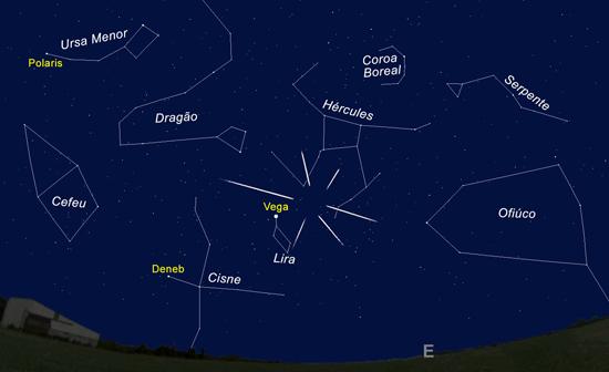 """O céu virado a Este, às 00h30 do dia 23, com indicação do radiante da """"chuva de estrelas"""" das Líridas (Imagem: Ricardo Cardoso Reis/Stellarium)"""