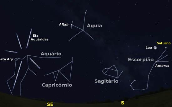 Céu a sudeste pelas 5 horas da madrugada de dia 6, incluindo o radiante da chuva de meteoros Eta Aquáridas