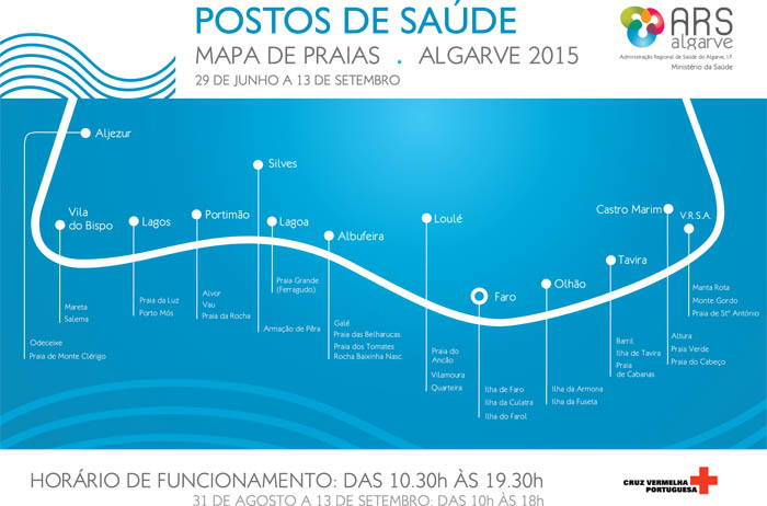 Mapa Praias PLANO VERÃO 2015-2