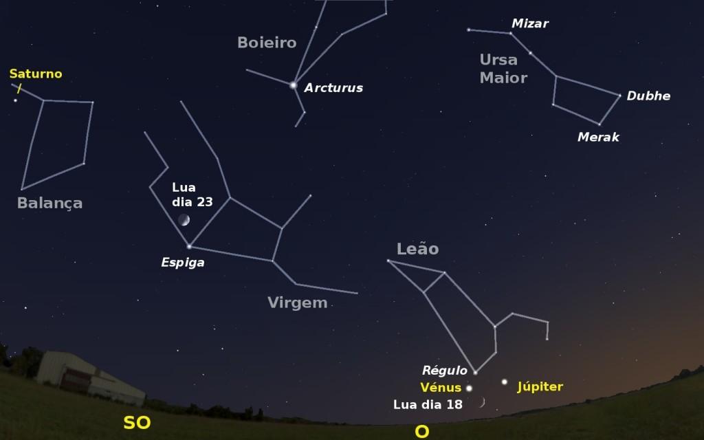 Céu a oeste pelas 22 horas da noite de dia 18. Igualmente é visível a posição da Lua ao início da noite de dia 23 (Imagem adaptada de Stellarium)