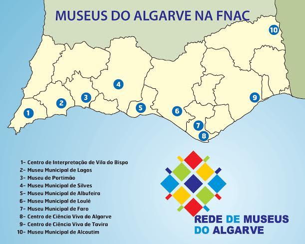 rede de museus do Algarve