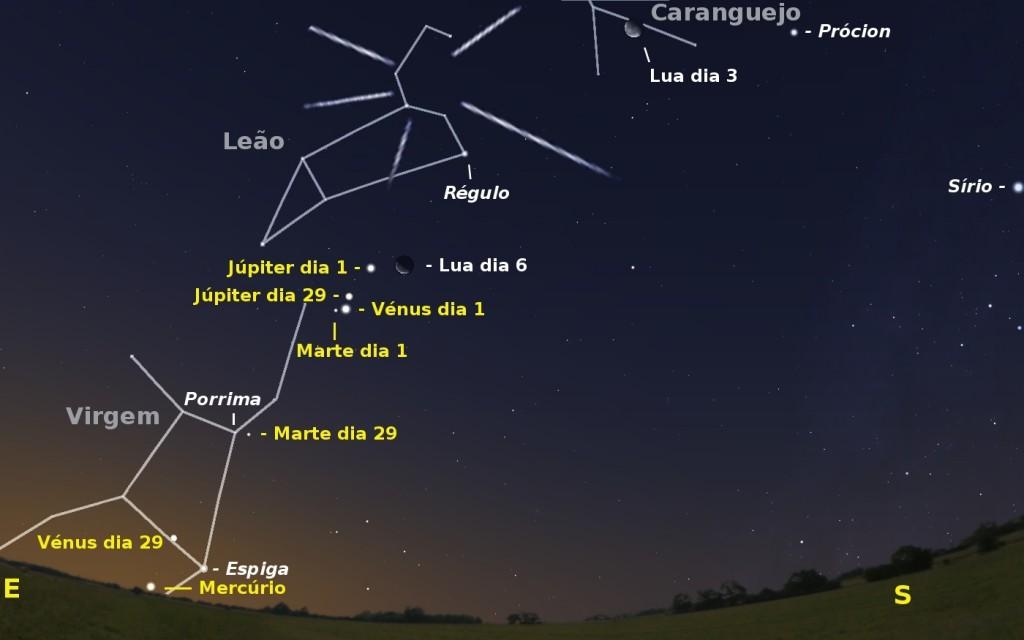 Céu a sudeste pelas 6h15 da madrugada de dia 1. Igualmente são visíveis a posição da Lua nas madrugadas de dia 3 e 6, o radiante da chuva de meteoros das Leónidas e a localização de Vénus, Marte e Júpiter na madrugada de dia 29