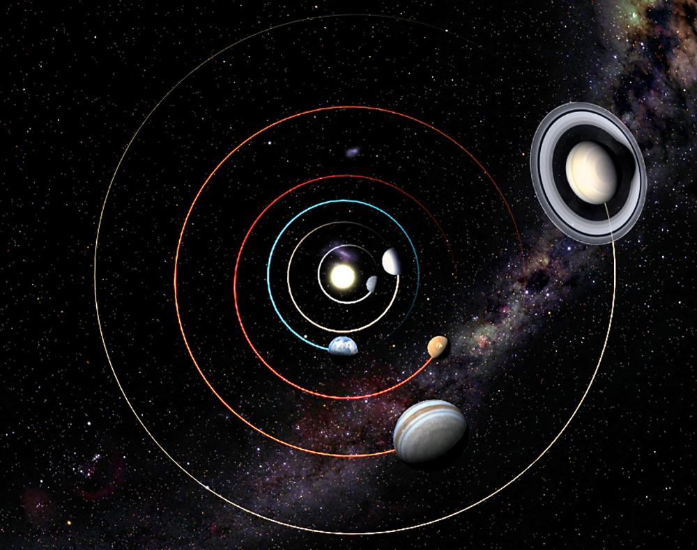 As posições e órbitas dos planetas, como poderiam ser observadas perpendicularmente ao plano do Sistema Solar, no dia 6 de fevereiro de 2016. Nesta imagem o diâmetro e o tamanho das órbitas dos planetas Júpiter e Saturno foram reduzidos, de modo a caberem na imagem. Imagem produzida pelo software de simulação do Universo SkyExplorer V3 (RSA Cosmos), usado nas sessões imersivas do Planetário do Porto – Centro Ciência Viva. (Imagem: Ricardo Cardoso Reis /Planetário do Porto – Centro Ciência Viva)