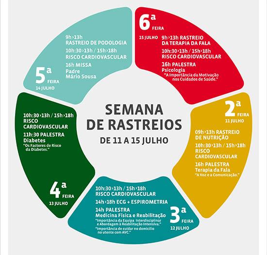 Cartaz Rastreios SC.indd