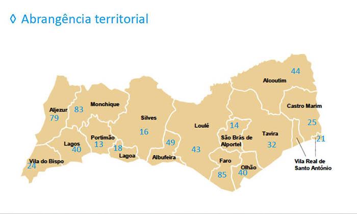 abrangência territorial