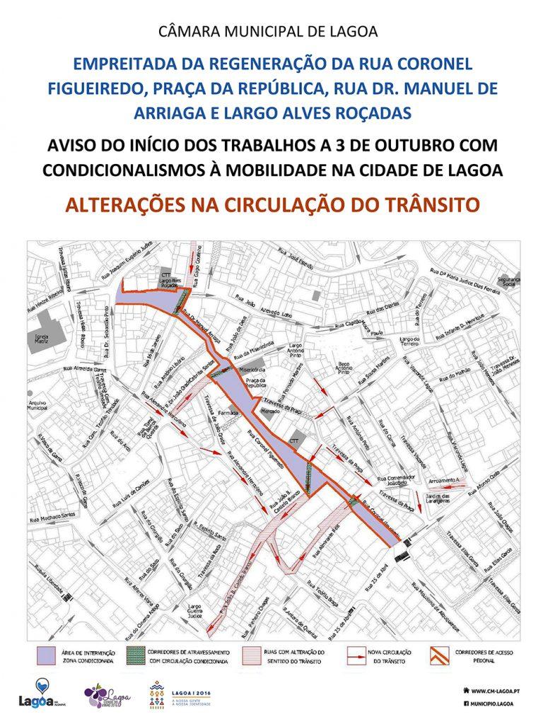 Alteração na Circulação de Trânsito