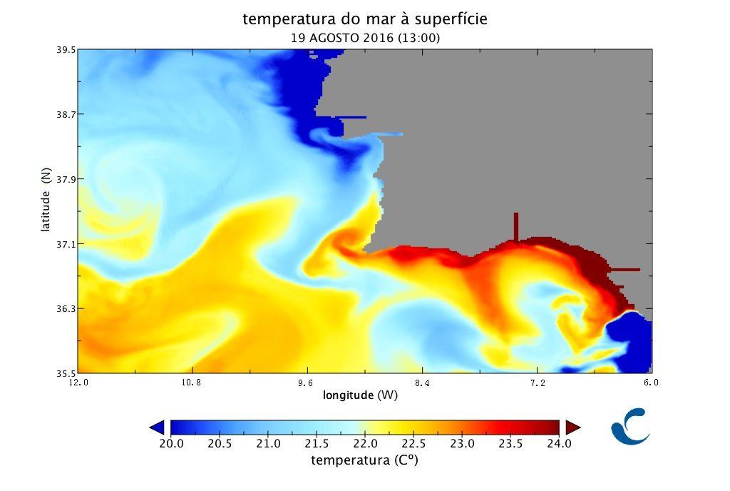 Temperatura água do mar 19 de agosto de 2016_Marinha