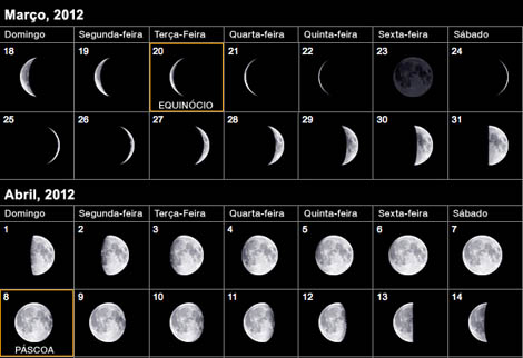 Calendario lunar de 2018 populaire for Almanaque de la luna