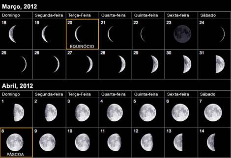 Calendário lunar entre o Equinócio e a Páscoa   Sul Informação